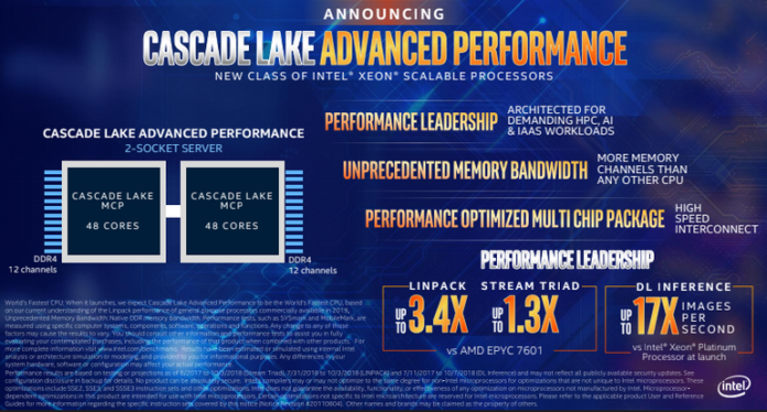 Intel Xeon Cascade Lake AP